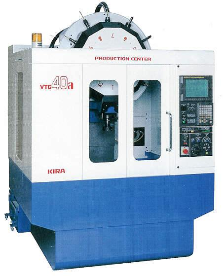 kira machine tools